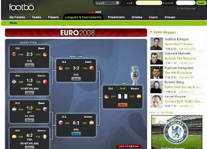 footbo-euro-2008.jpg